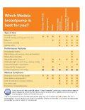 Medela Breast Pump Comparison Chart